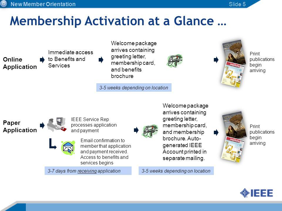 Membership Activation at a Glance …