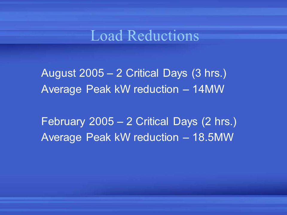 Load Reductions August 2005 – 2 Critical Days (3 hrs.)