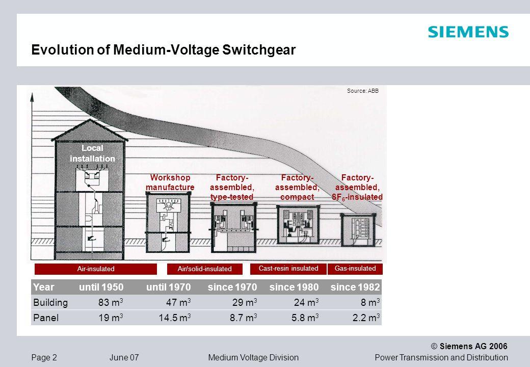 Evolution of Medium-Voltage Switchgear