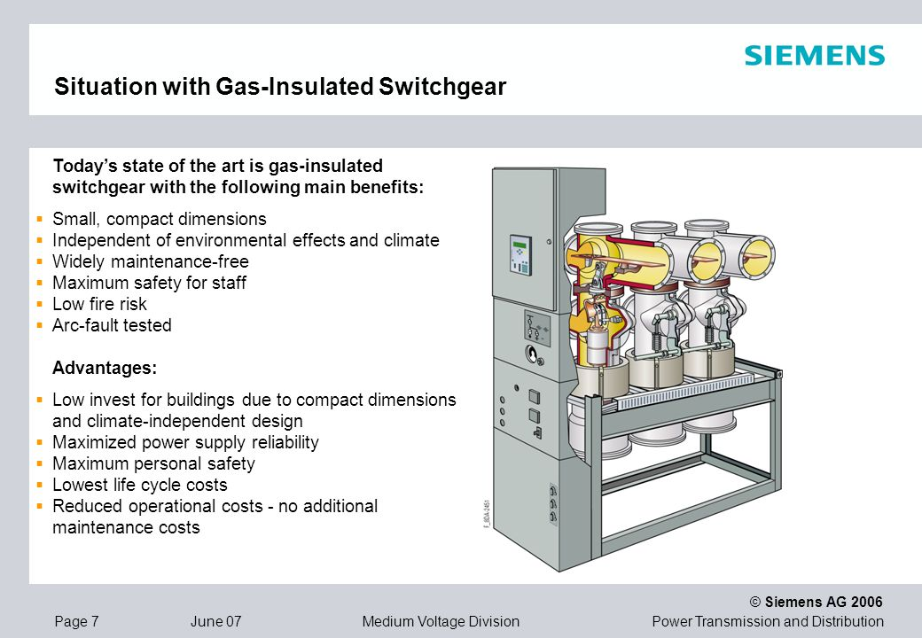 Situation with Gas-Insulated Switchgear