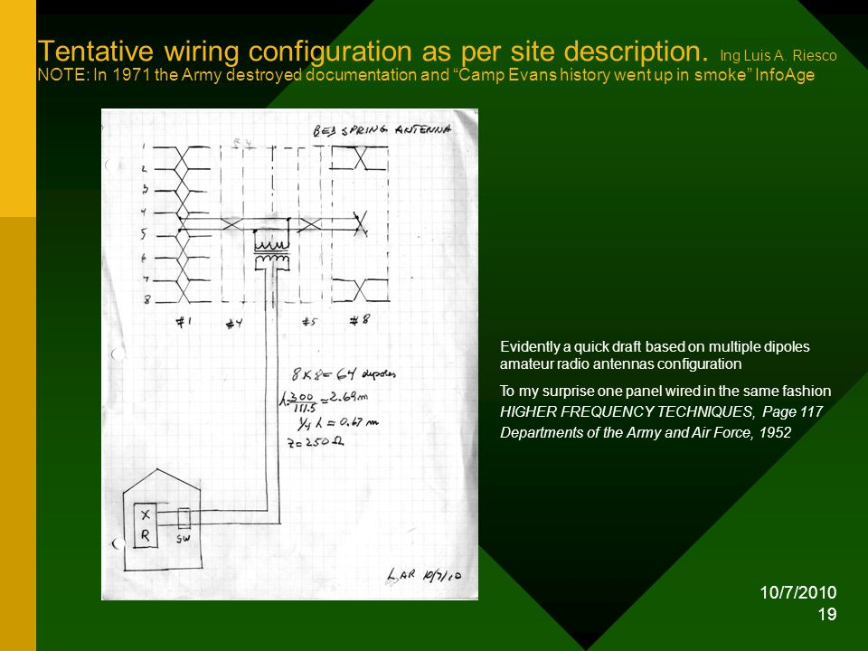 Tentative wiring configuration as per site description. Ing Luis A