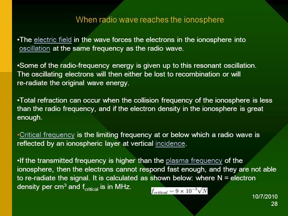 When radio wave reaches the ionosphere