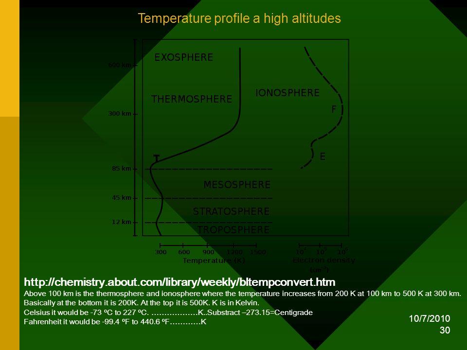 Temperature profile a high altitudes