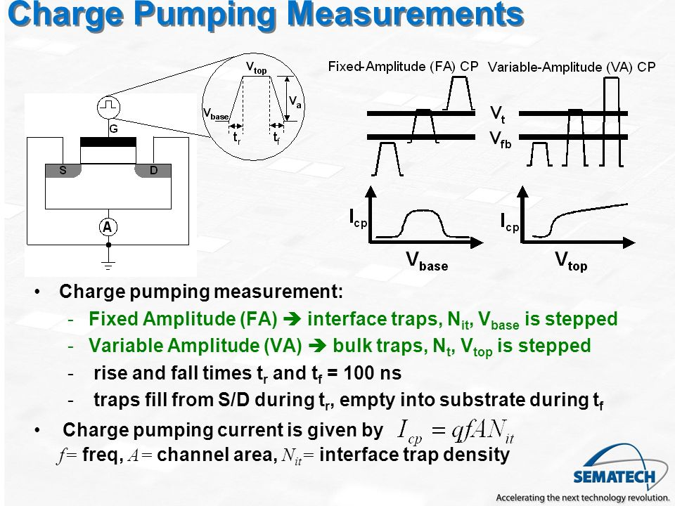 Charge Pumping Measurements