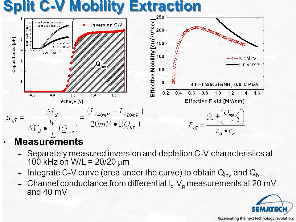 Split C-V Mobility Extraction