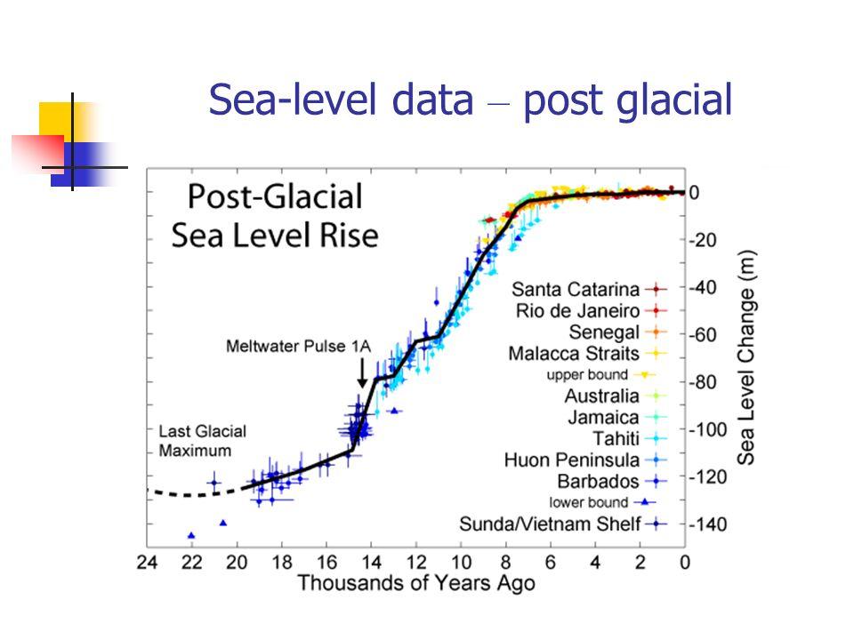 Sea-level data – post glacial