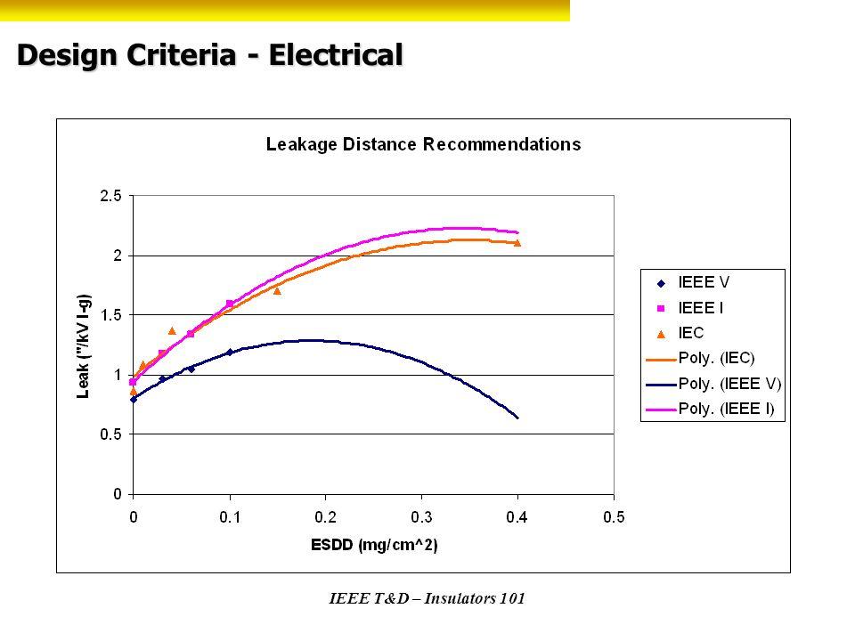 Design Criteria - Electrical