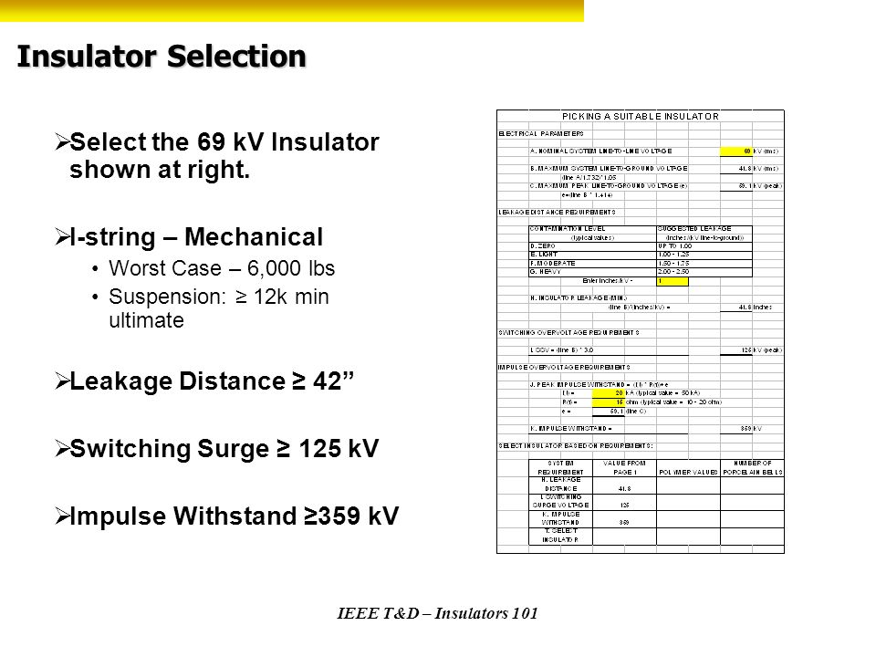 Insulator Selection Select the 69 kV Insulator shown at right.