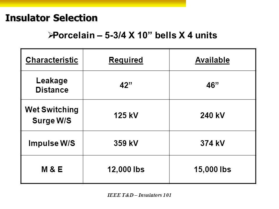 Porcelain – 5-3/4 X 10 bells X 4 units