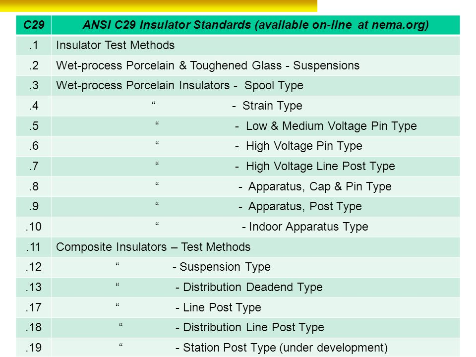 ANSI C29 Insulator Standards (available on-line at nema.org)