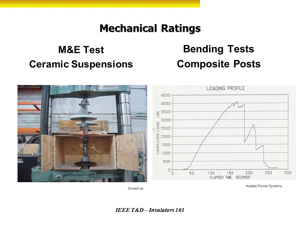 Mechanical Ratings Bending Tests Composite Posts M&E Test