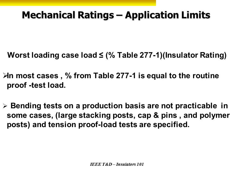 Mechanical Ratings – Application Limits