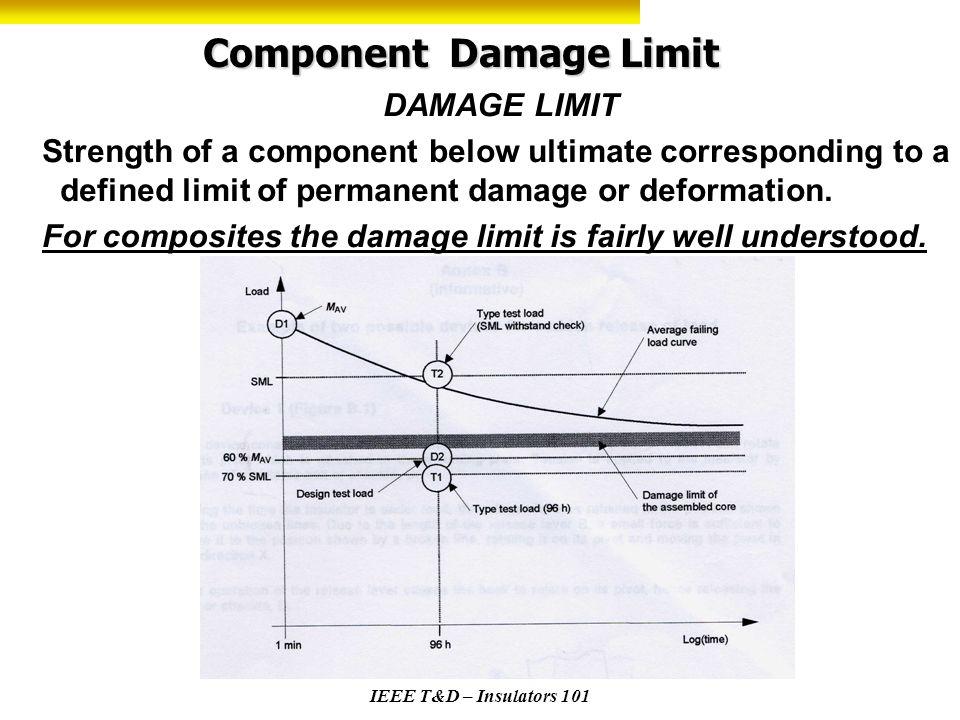Component Damage Limit