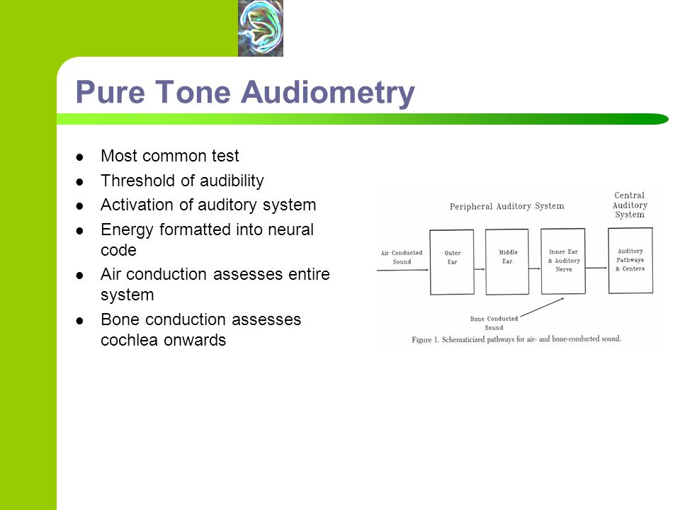 how to read pure tone audiometry
