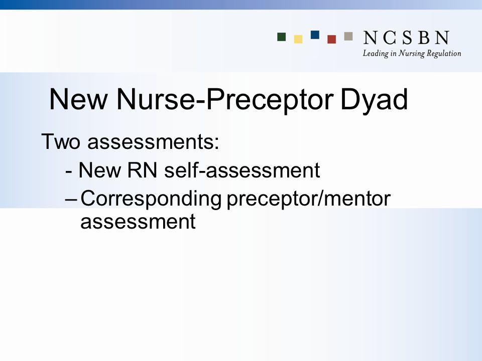 New Nurse-Preceptor Dyad