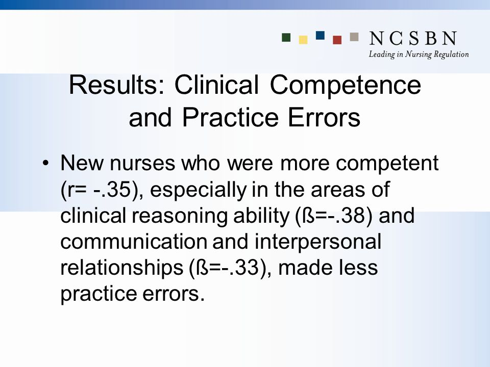 Results: Clinical Competence and Practice Errors