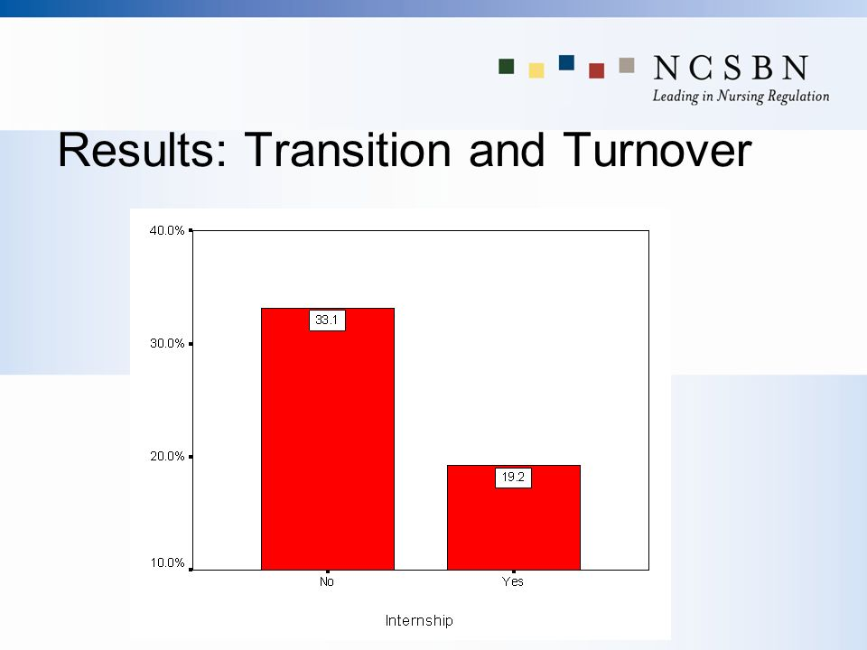 Results: Transition and Turnover