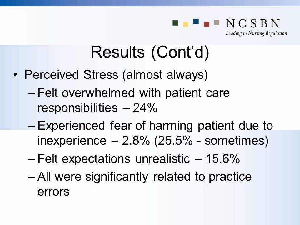 Results (Cont'd) Perceived Stress (almost always)