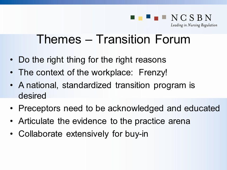 Themes – Transition Forum