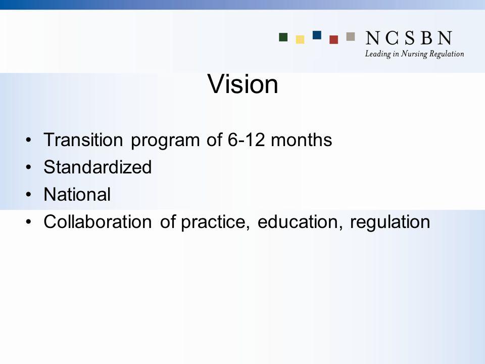 Vision Transition program of 6-12 months Standardized National