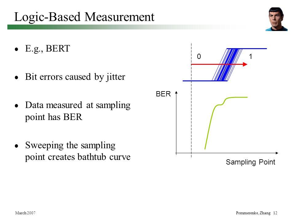 Logic-Based Measurement