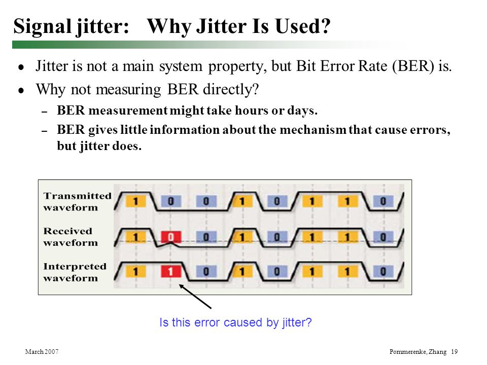 Signal jitter: Why Jitter Is Used