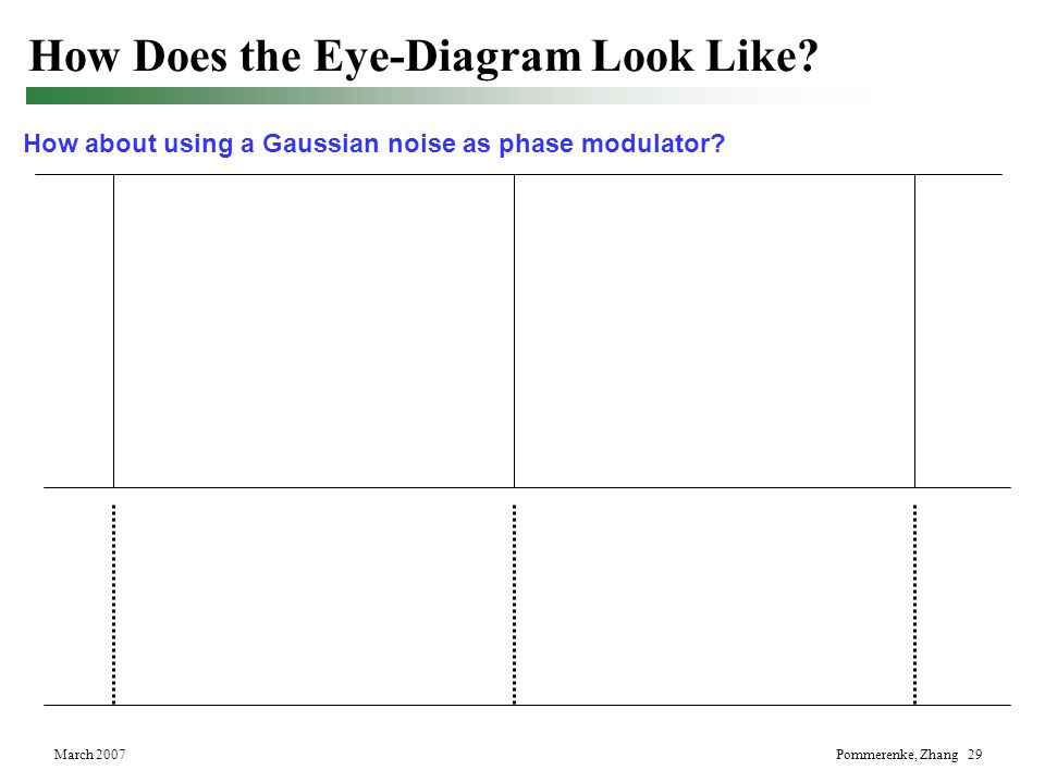 How about using a Gaussian noise as phase modulator