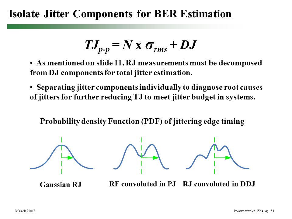 TJp-p = N x σrms + DJ Isolate Jitter Components for BER Estimation
