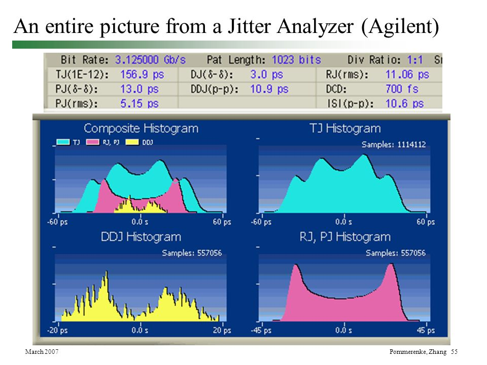 An entire picture from a Jitter Analyzer (Agilent)