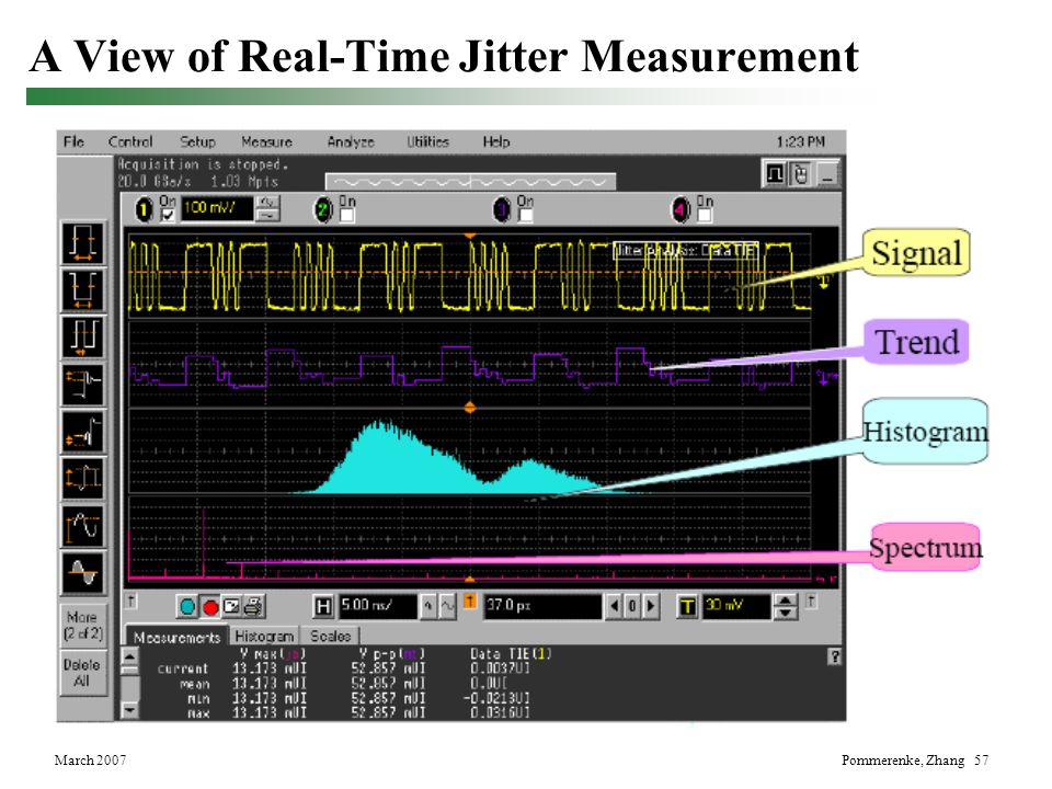 A View of Real-Time Jitter Measurement