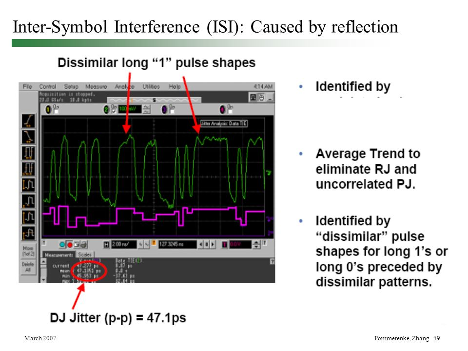 Inter-Symbol Interference (ISI): Caused by reflection