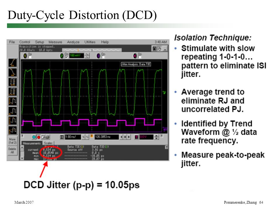 Duty-Cycle Distortion (DCD)