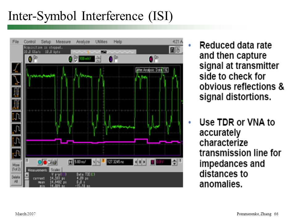 Inter-Symbol Interference (ISI)