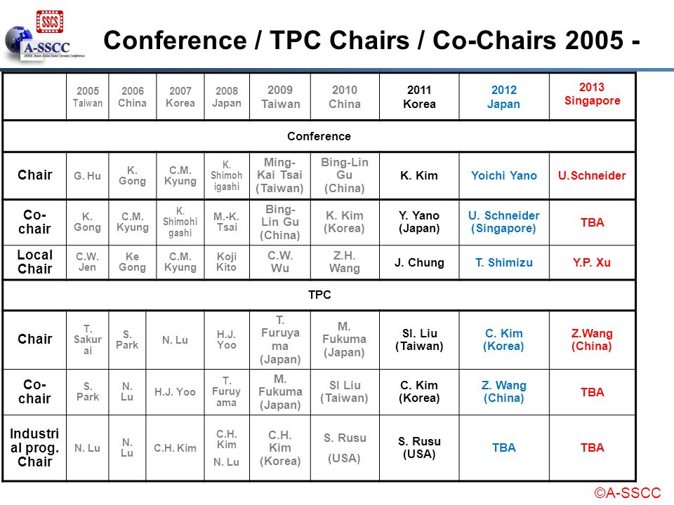 Conference / TPC Chairs / Co-Chairs 2005 -