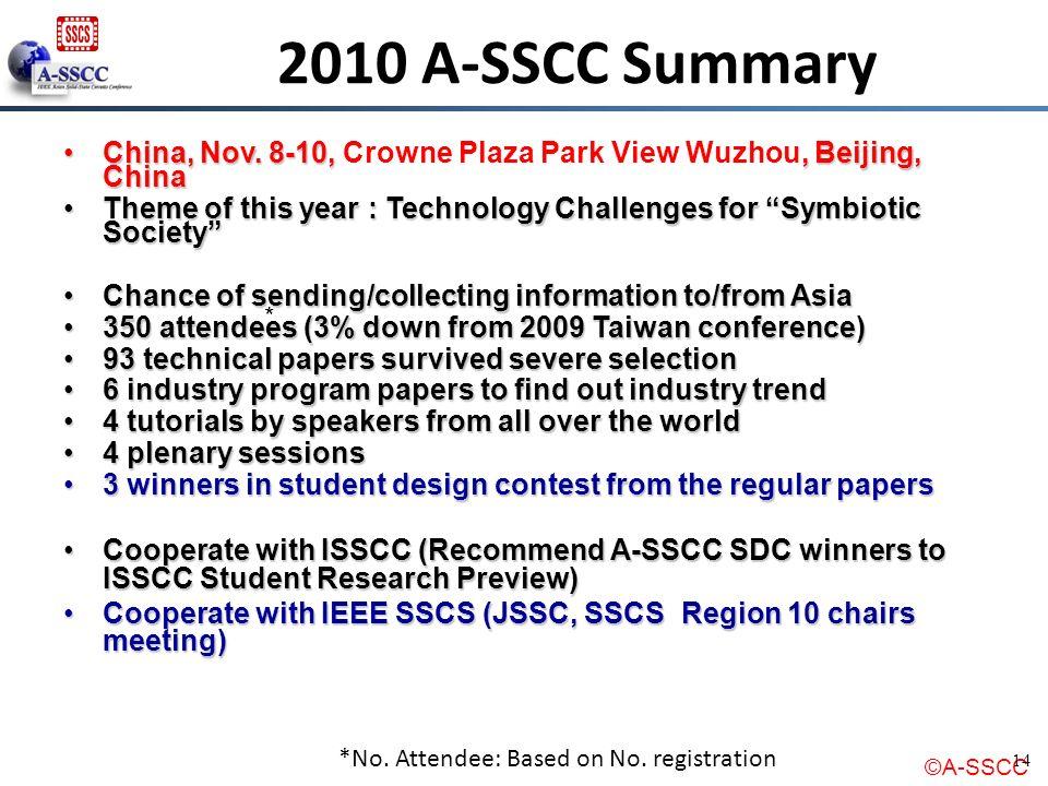 2010 A-SSCC Summary China, Nov. 8-10, Crowne Plaza Park View Wuzhou, Beijing, China.