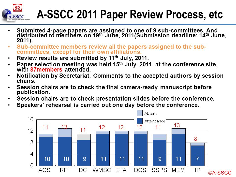 A-SSCC 2011 Paper Review Process, etc