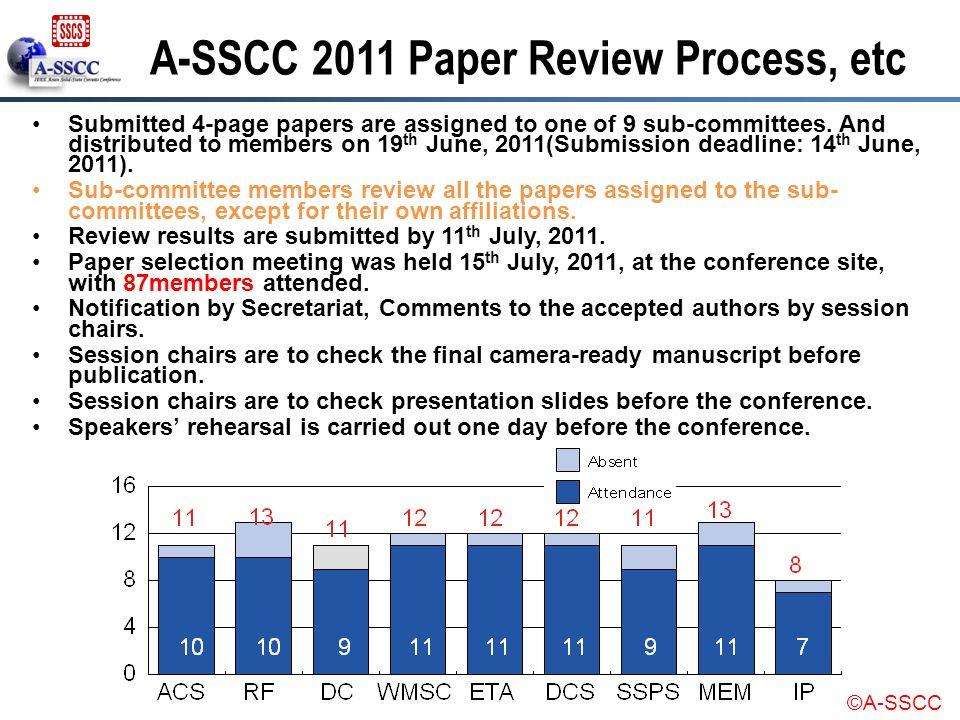 A-SSCC 2011 Paper Review Process, etc