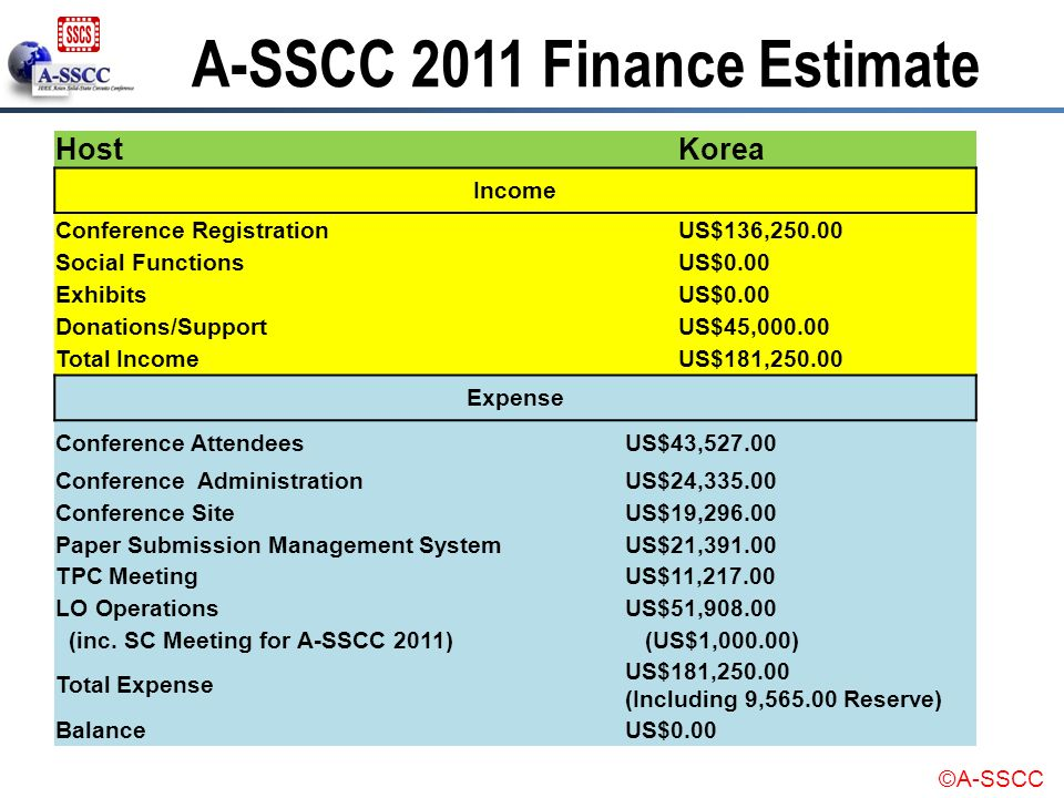 A-SSCC 2011 Finance Estimate