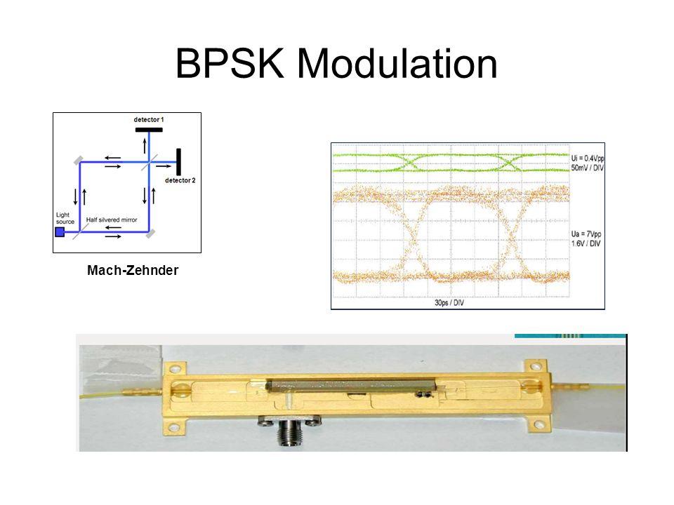 BPSK Modulation Mach-Zehnder