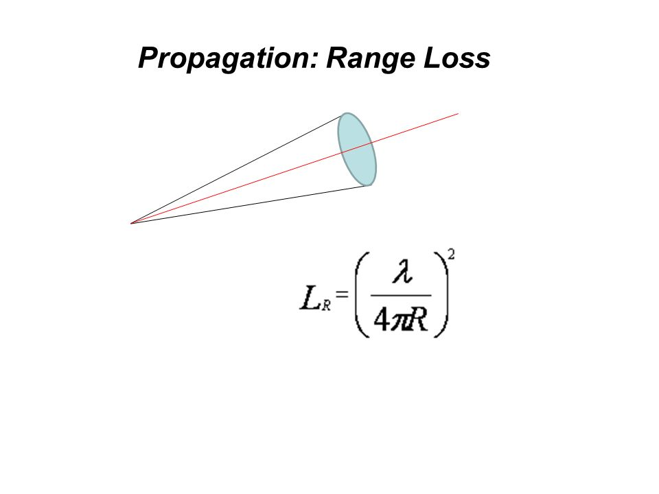 Propagation: Range Loss