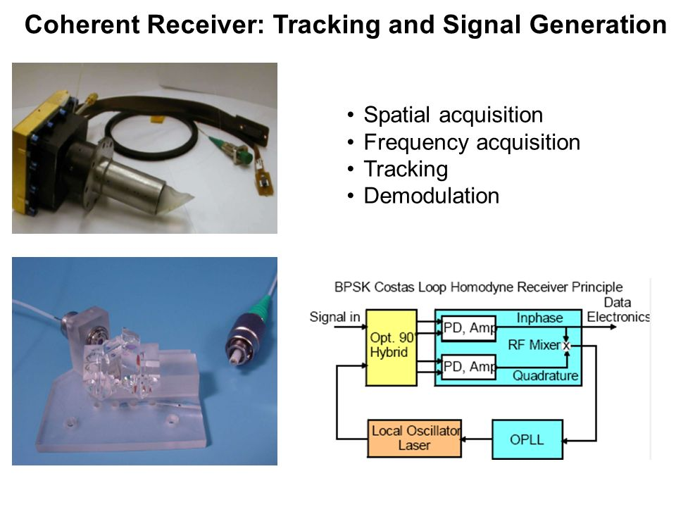 Coherent Receiver: Tracking and Signal Generation