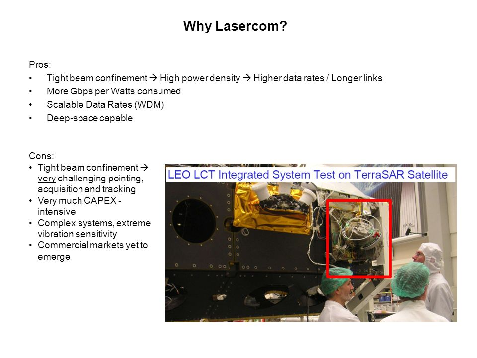 Why Lasercom Pros: Tight beam confinement  High power density  Higher data rates / Longer links.