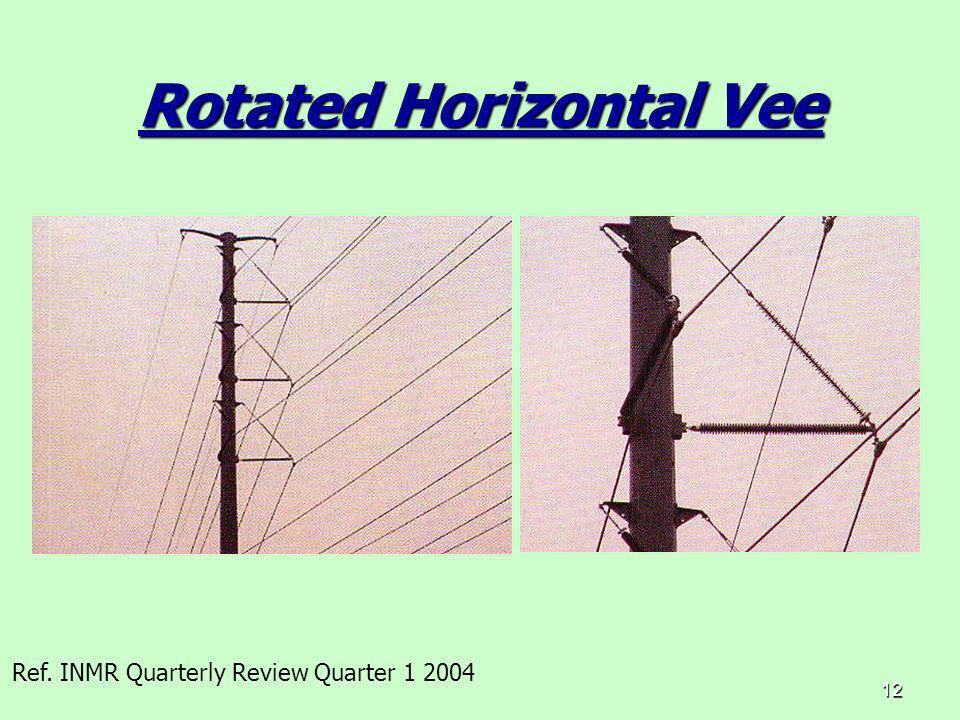 Rotated Horizontal Vee