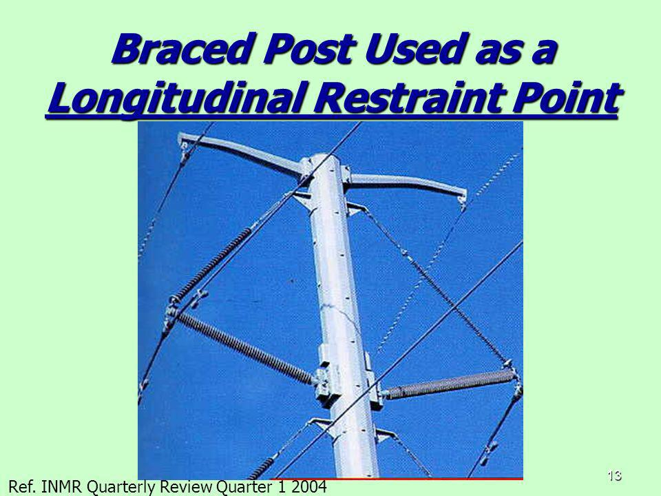 Braced Post Used as a Longitudinal Restraint Point