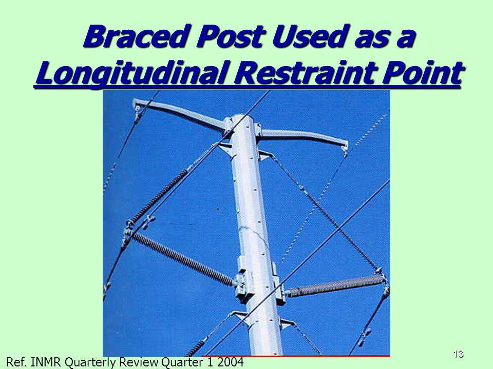 Braced Post Used as a Longitudinal Restraint Point