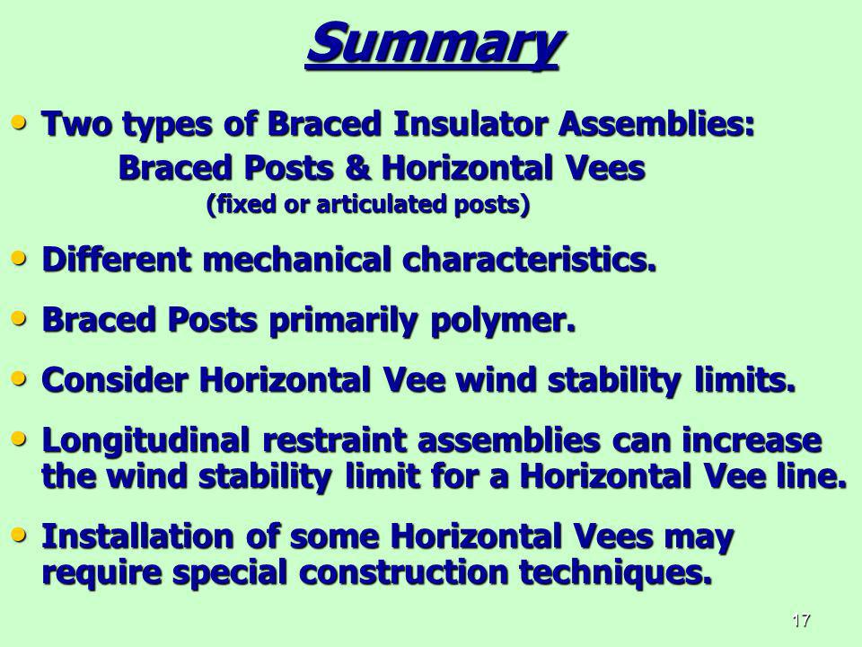 Summary Two types of Braced Insulator Assemblies: