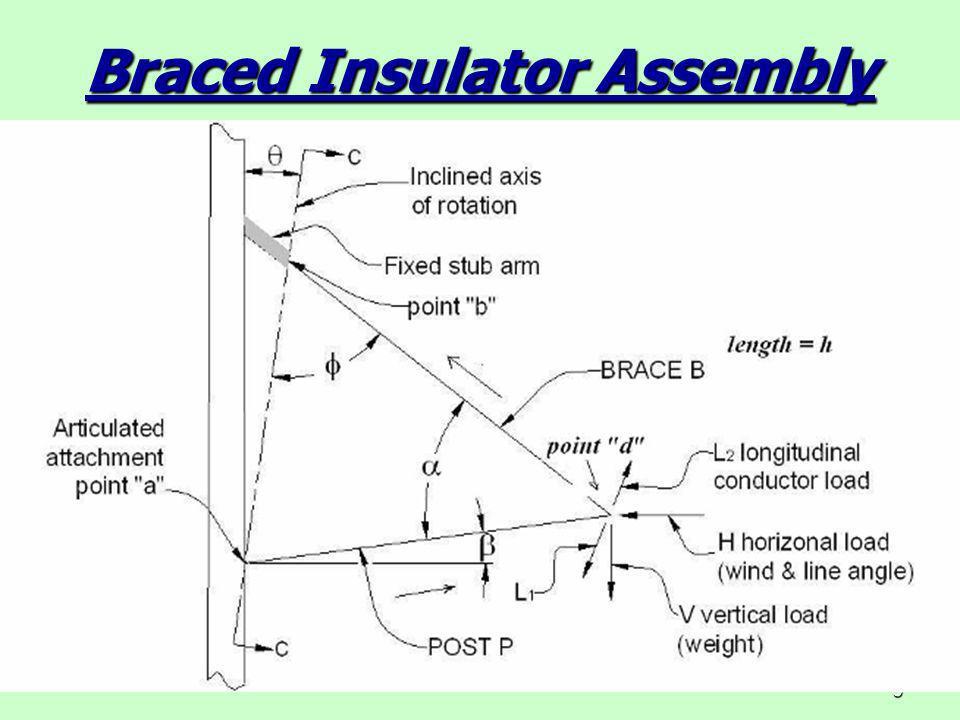 Braced Insulator Assembly