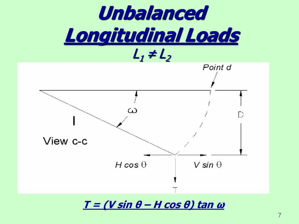 Unbalanced Longitudinal Loads L1 ≠ L2
