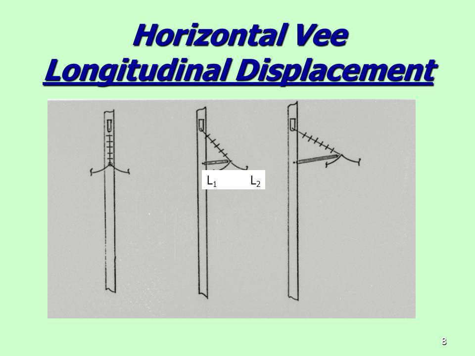 Horizontal Vee Longitudinal Displacement