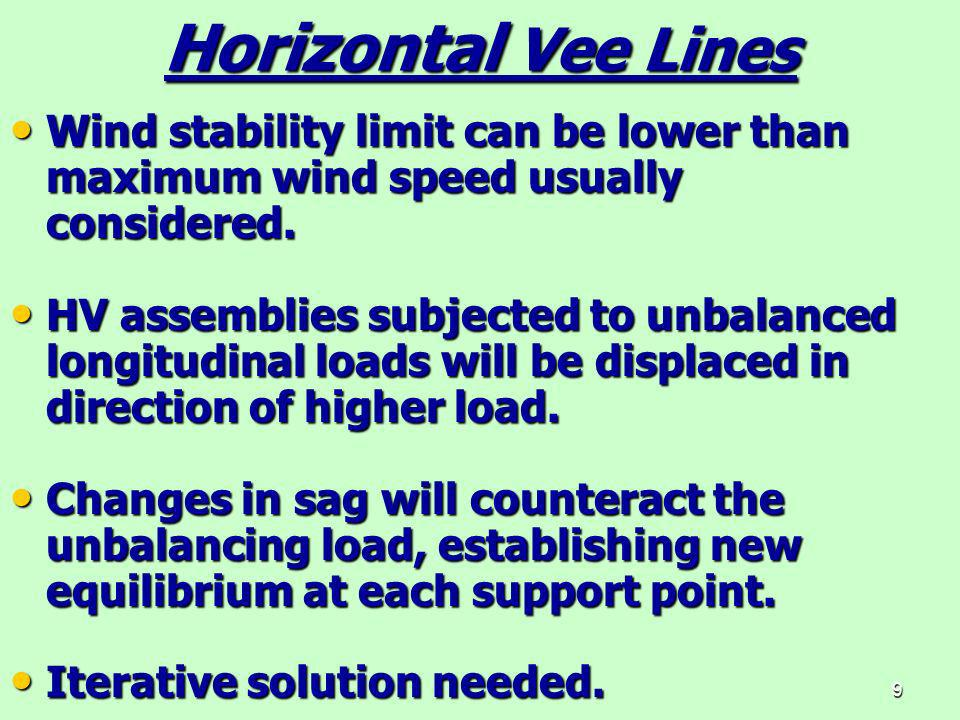 Horizontal Vee Lines Wind stability limit can be lower than maximum wind speed usually considered.